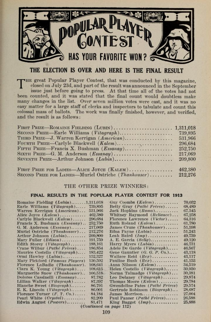 popular-player-contest-1913-1