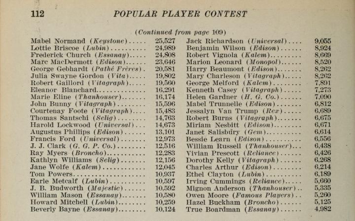 popular-player-contest-1913-4